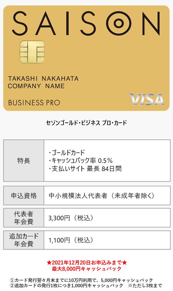 セゾンゴールド・ビジネス プロ・カード